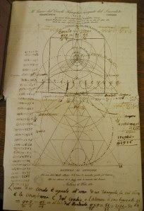 Squaring the circle: a collection of 19th-century mathematical texts by Francesco Cavalli.
